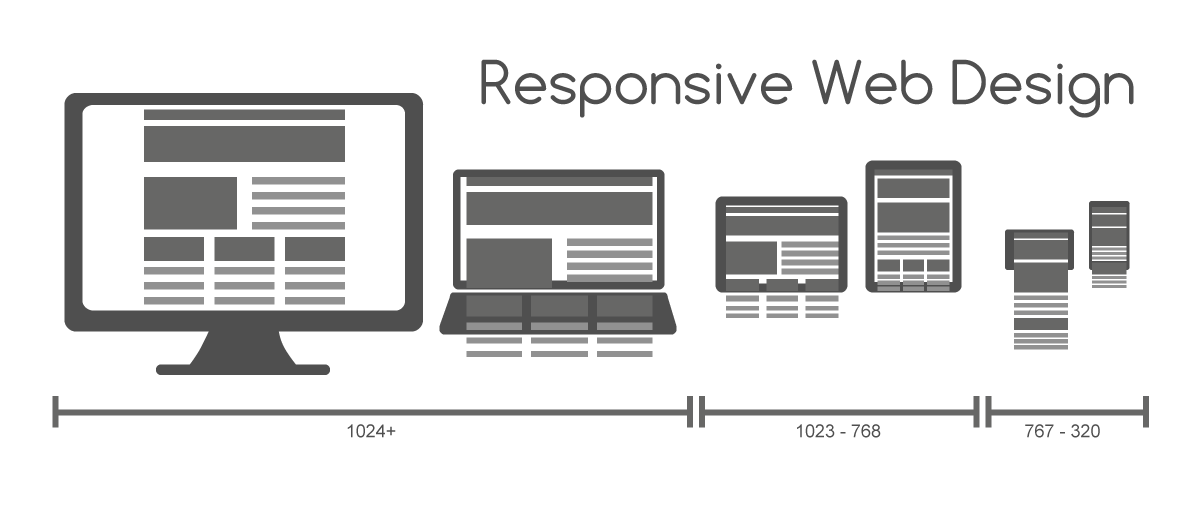 Pro Kontra Desain Web Responsif